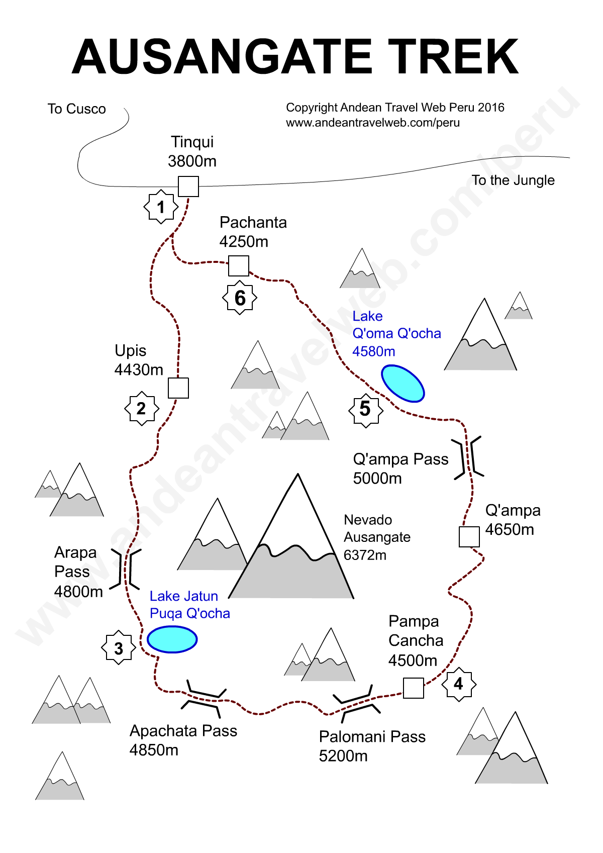 Map showing the route of the Ausangate trek including campsites and altitudes
